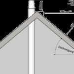 Wie müssen Höhe und Querschnitt des Schornsteins bemessen sein?
